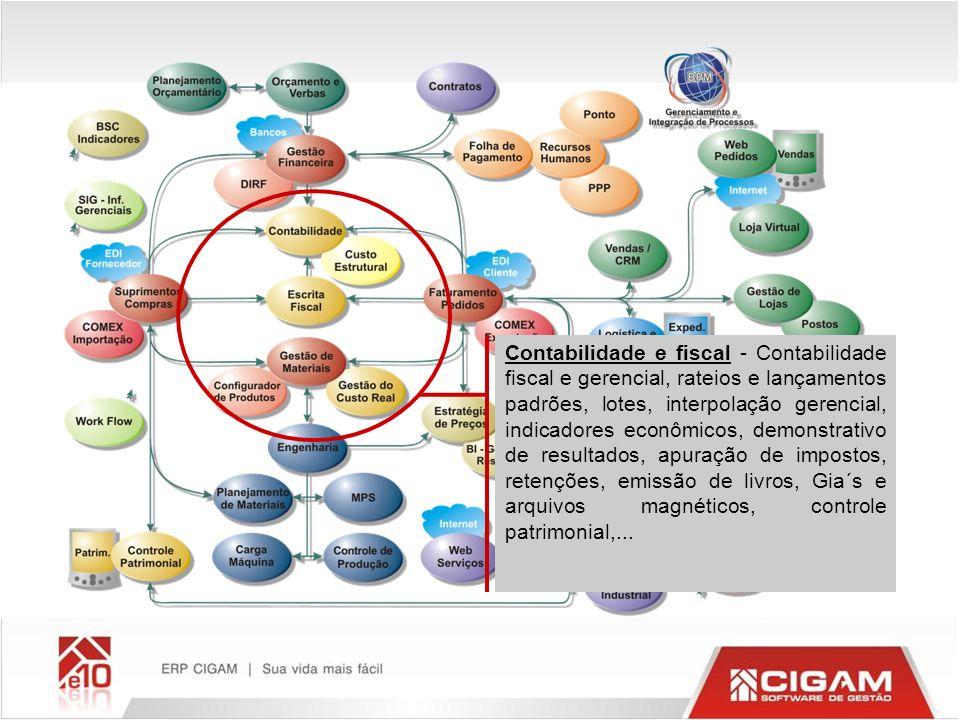 Contabilidade e fiscal - Contabilidade fiscal e gerencial, rateios e lançamentos padrões, lotes, interpolação gerencial, indicadores econômicos, demon