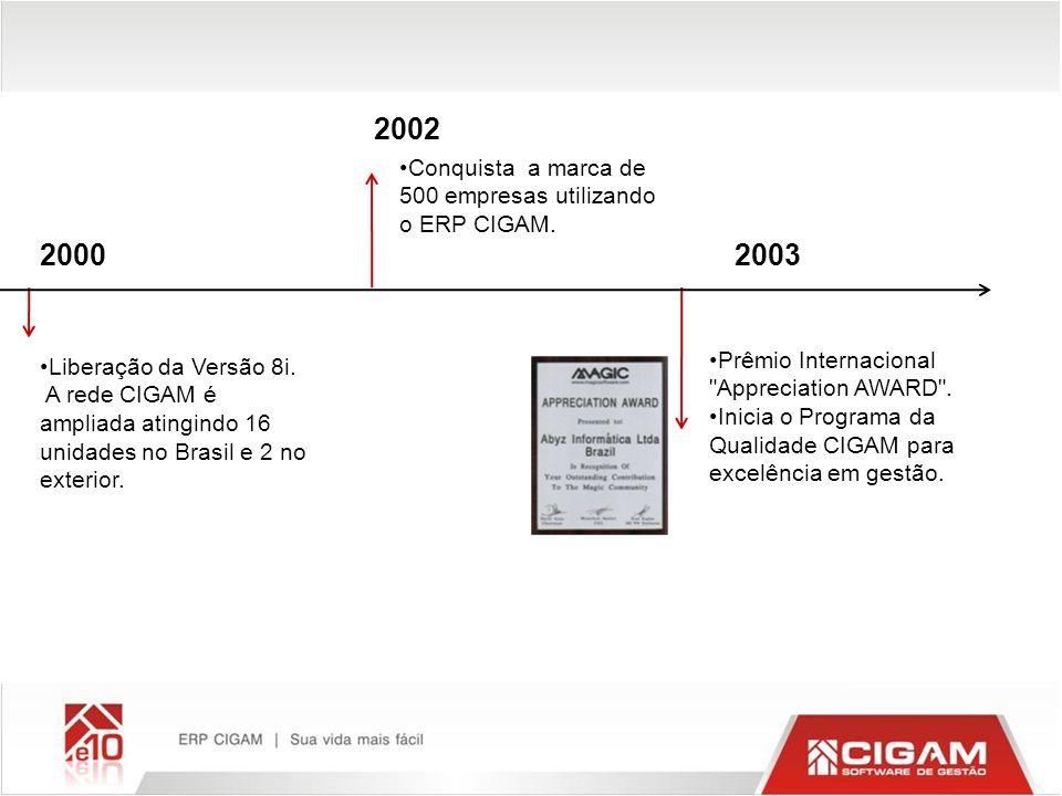 2000 2002 2003 Liberação da Versão 8i. A rede CIGAM é ampliada atingindo 16 unidades no Brasil e 2 no exterior. Conquista a marca de 500 empresas util