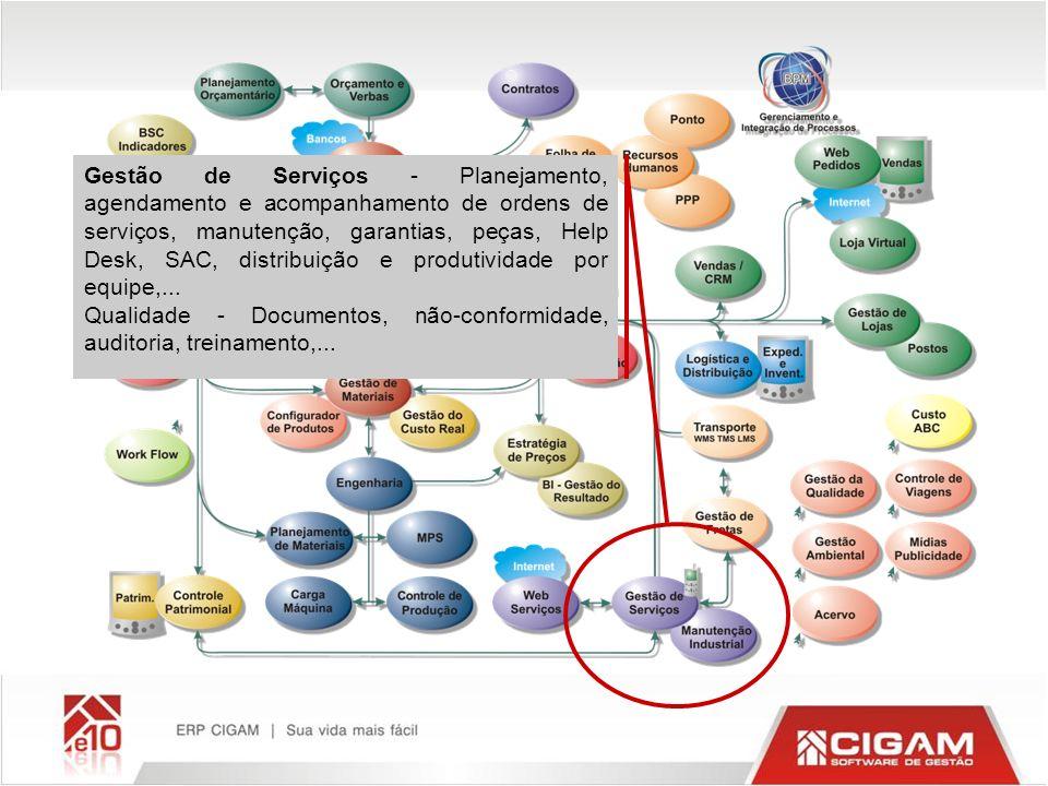 Gestão de Serviços - Planejamento, agendamento e acompanhamento de ordens de serviços, manutenção, garantias, peças, Help Desk, SAC, distribuição e pr