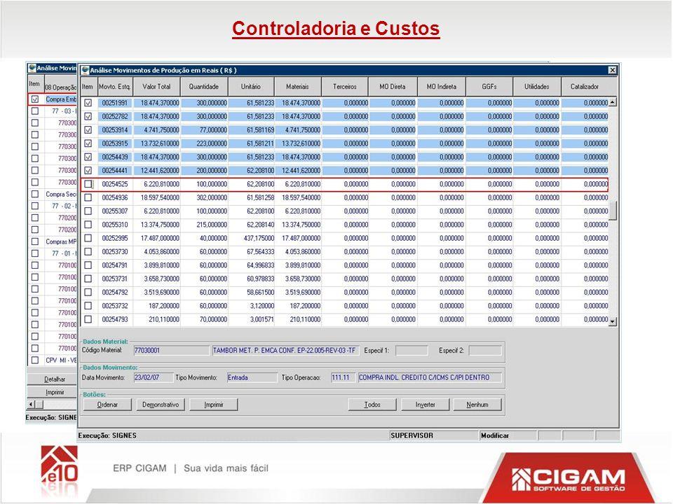 Controladoria e Custos Custo Estrutural Permite monitoramento das despesas e custos operacionais incorridos por períodos, bem como a análise dos respe