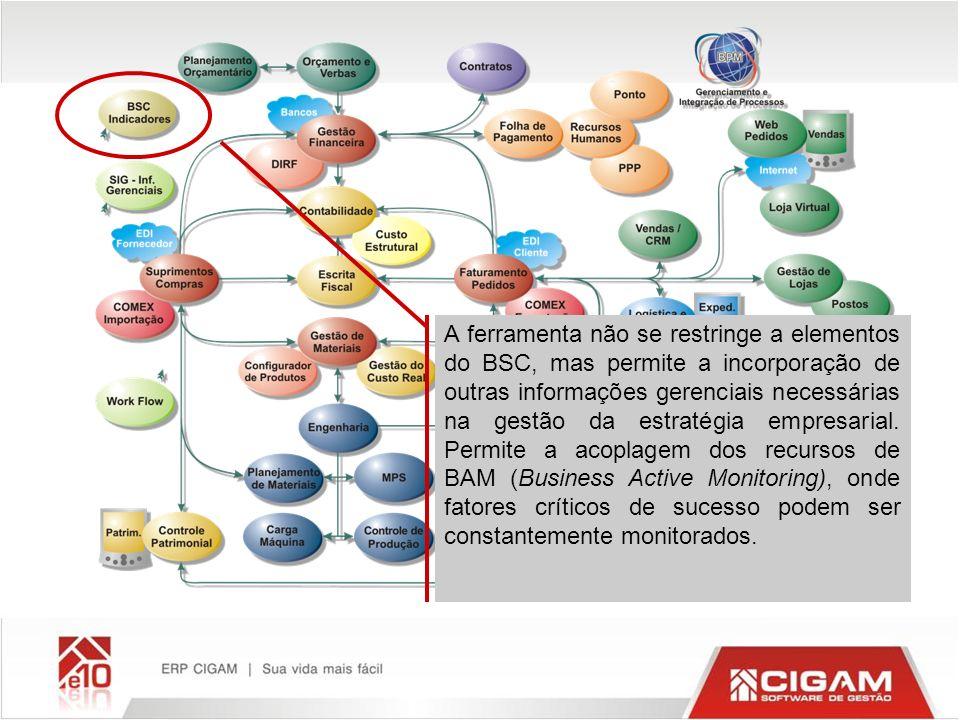 A ferramenta não se restringe a elementos do BSC, mas permite a incorporação de outras informações gerenciais necessárias na gestão da estratégia empr