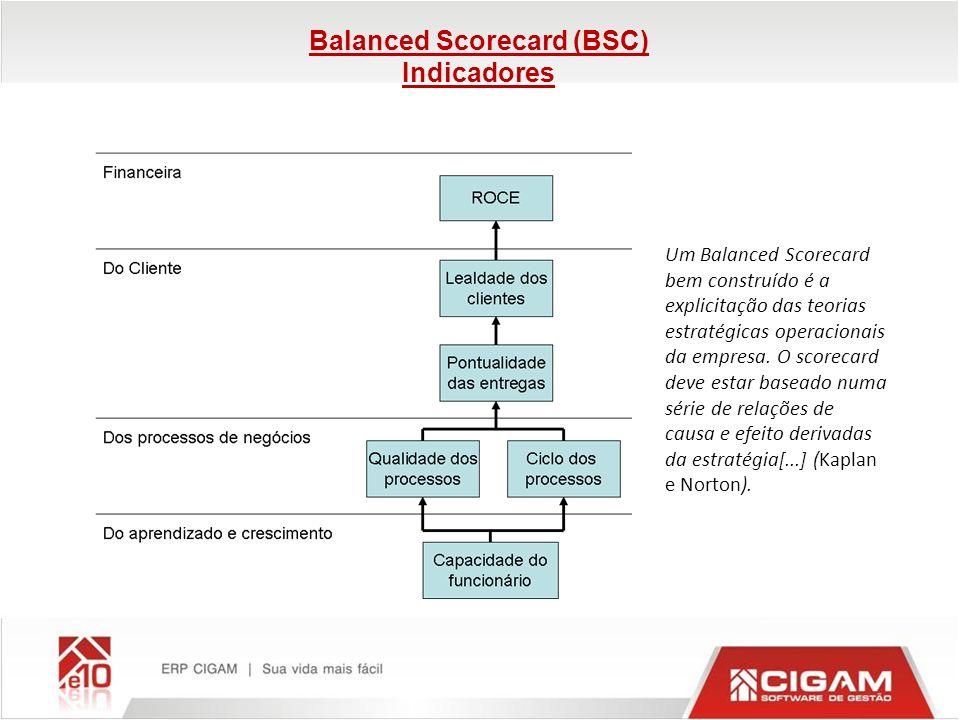 Um Balanced Scorecard bem construído é a explicitação das teorias estratégicas operacionais da empresa. O scorecard deve estar baseado numa série de r