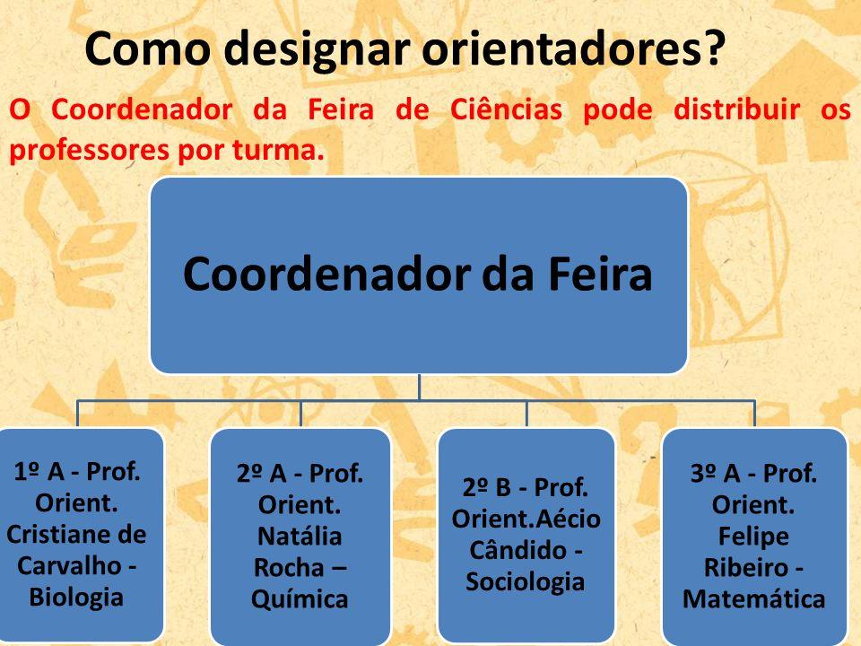 Coordenador da feira 1º A – Prof.Orintadora Cristiane de Carvalho - Biologia 2º A – Prof.