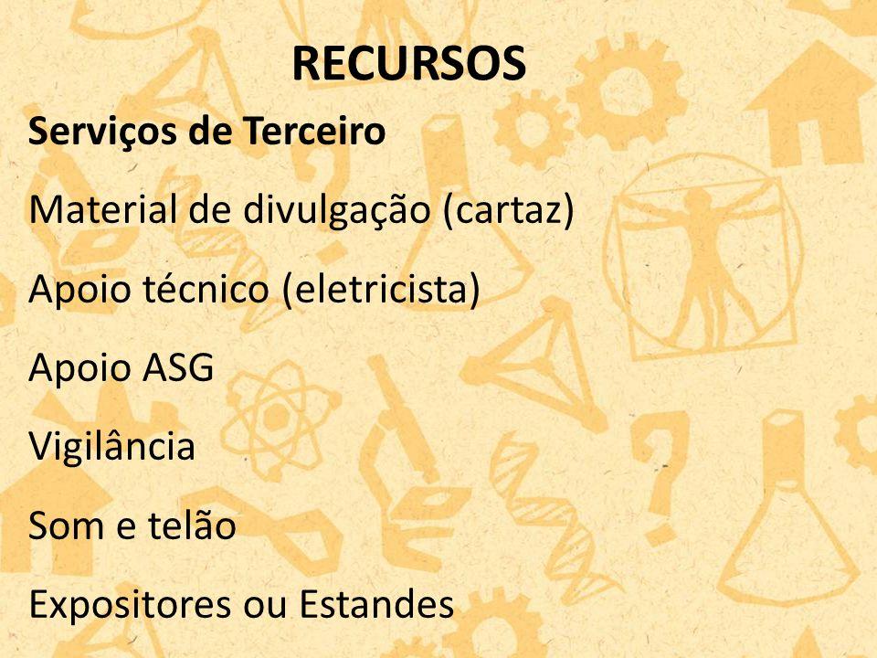 Serviços de Terceiro Material de divulgação (cartaz) Apoio técnico (eletricista) Apoio ASG Vigilância Som e telão Expositores ou Estandes RECURSOS