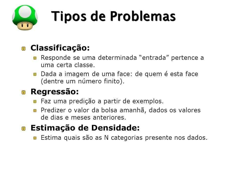 LOGO Tipos de Problemas Classificação: Responde se uma determinada entrada pertence a uma certa classe. Dada a imagem de uma face: de quem é esta face