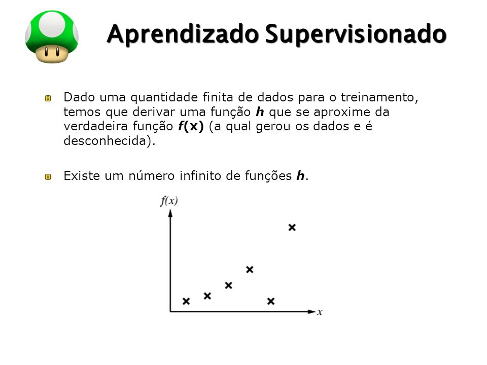 LOGO Aprendizado Supervisionado Dado uma quantidade finita de dados para o treinamento, temos que derivar uma função h que se aproxime da verdadeira f
