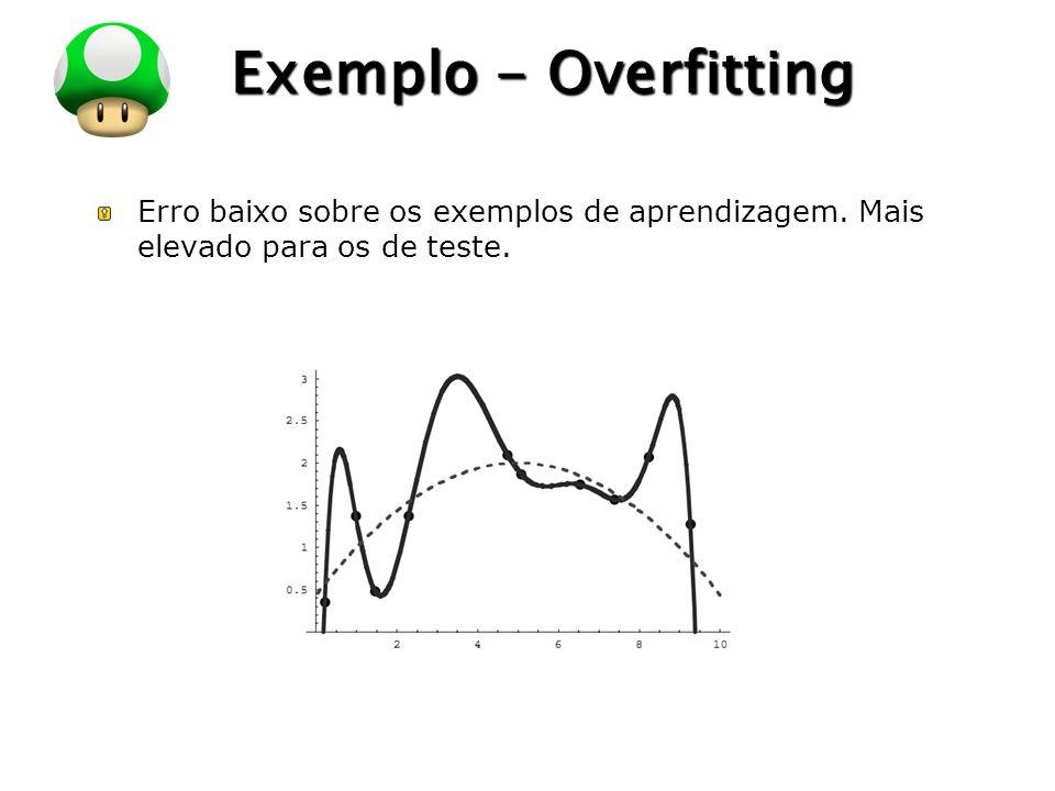 LOGO Exemplo - Overfitting Erro baixo sobre os exemplos de aprendizagem. Mais elevado para os de teste.