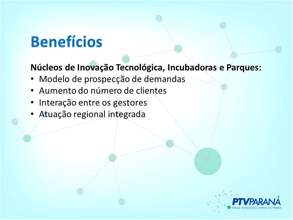 Benefícios Núcleos de Inovação Tecnológica, Incubadoras e Parques: Modelo de prospecção de demandas Aumento do número de clientes Interação entre os g