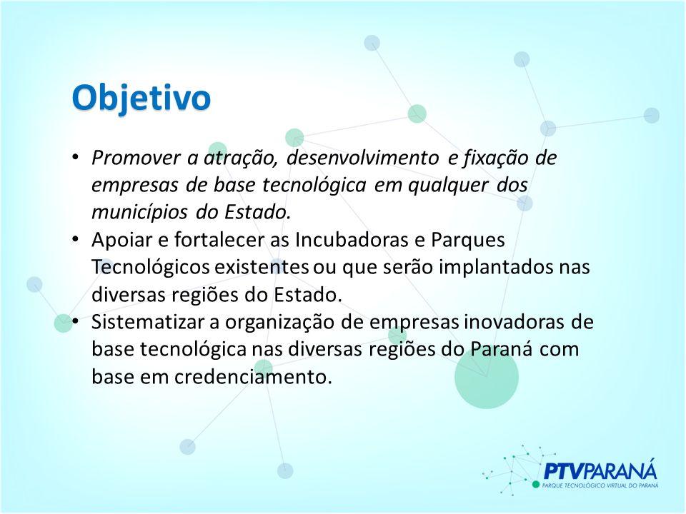 Objetivo Promover a atração, desenvolvimento e fixação de empresas de base tecnológica em qualquer dos municípios do Estado. Apoiar e fortalecer as In