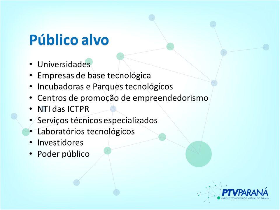 Público alvo Universidades Empresas de base tecnológica Incubadoras e Parques tecnológicos Centros de promoção de empreendedorismo NTI das ICTPR Servi