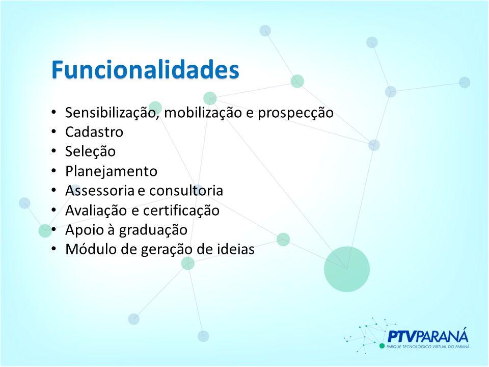Funcionalidades Sensibilização, mobilização e prospecção Cadastro Seleção Planejamento Assessoria e consultoria Avaliação e certificação Apoio à gradu