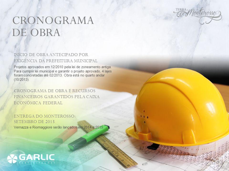 CRONOGRAMA DE OBRA INÍCIO DE OBRA ANTECIPADO POR EXIGÊNCIA DA PREFEITURA MUNICIPAL Projetos aprovados em 12/2010 pela lei de zoneamento antiga. Para c