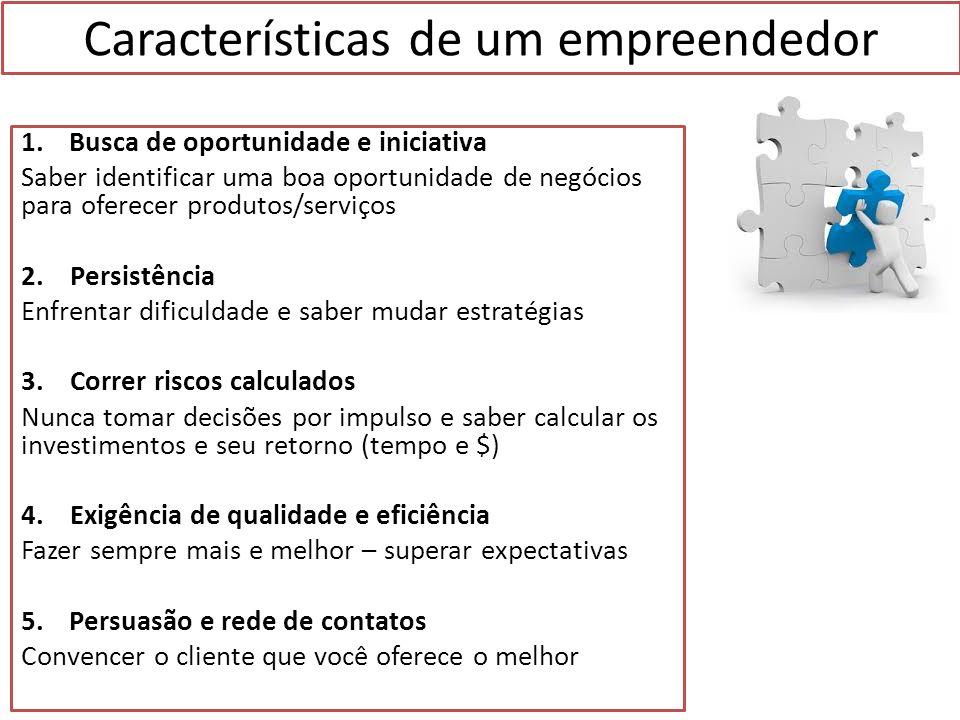 Características de um empreendedor 1.Busca de oportunidade e iniciativa Saber identificar uma boa oportunidade de negócios para oferecer produtos/serv