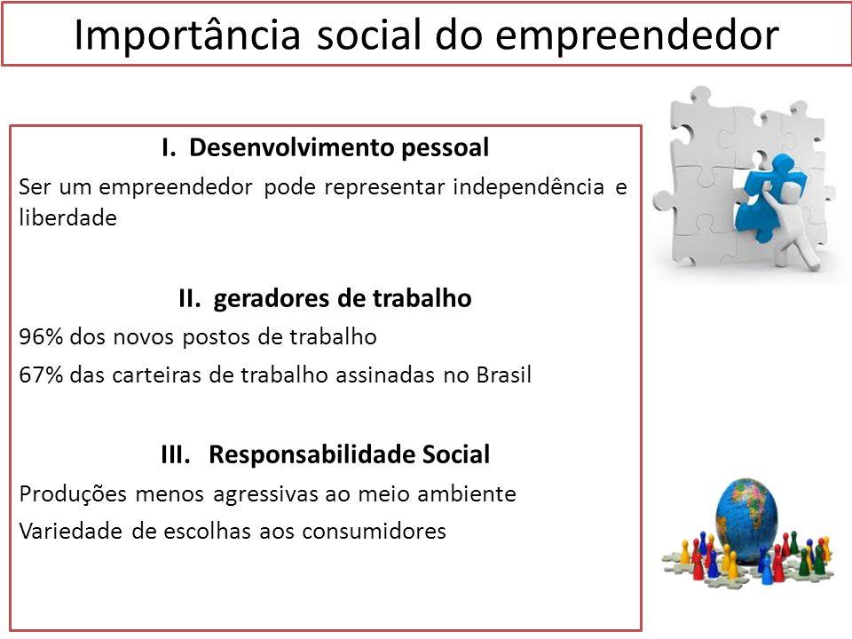 Importância social do empreendedor I. Desenvolvimento pessoal Ser um empreendedor pode representar independência e liberdade II. geradores de trabalho