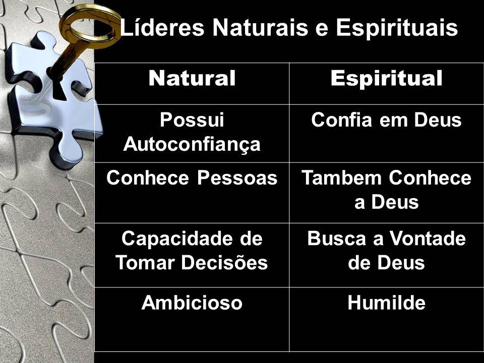 Líderes Naturais e Espirituais NaturalEspiritual Possui Autoconfiança Confia em Deus Conhece PessoasTambem Conhece a Deus Capacidade de Tomar Decisões