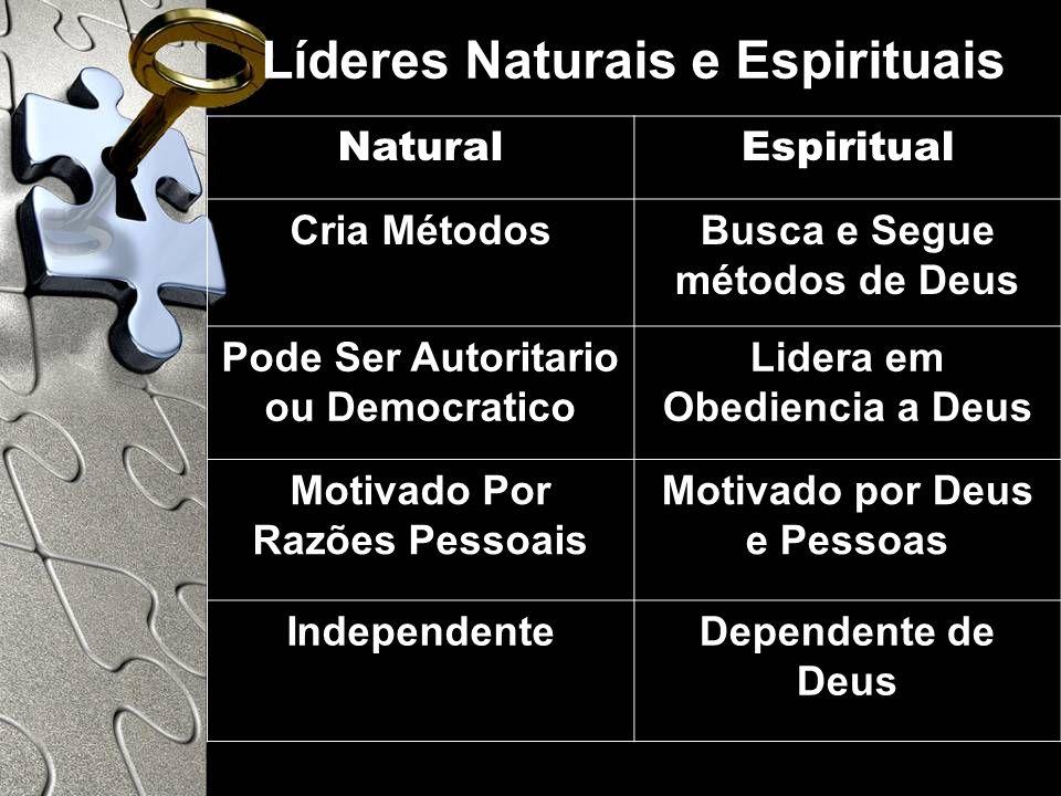 Líderes Naturais e Espirituais NaturalEspiritual Cria MétodosBusca e Segue métodos de Deus Pode Ser Autoritario ou Democratico Lidera em Obediencia a