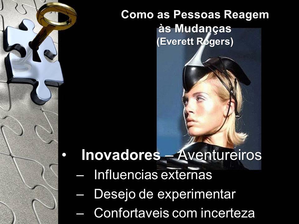 Como as Pessoas Reagem às Mudanças (Everett Rogers) Inovadores – AventureirosInovadores – Aventureiros –Influencias externas –Desejo de experimentar –