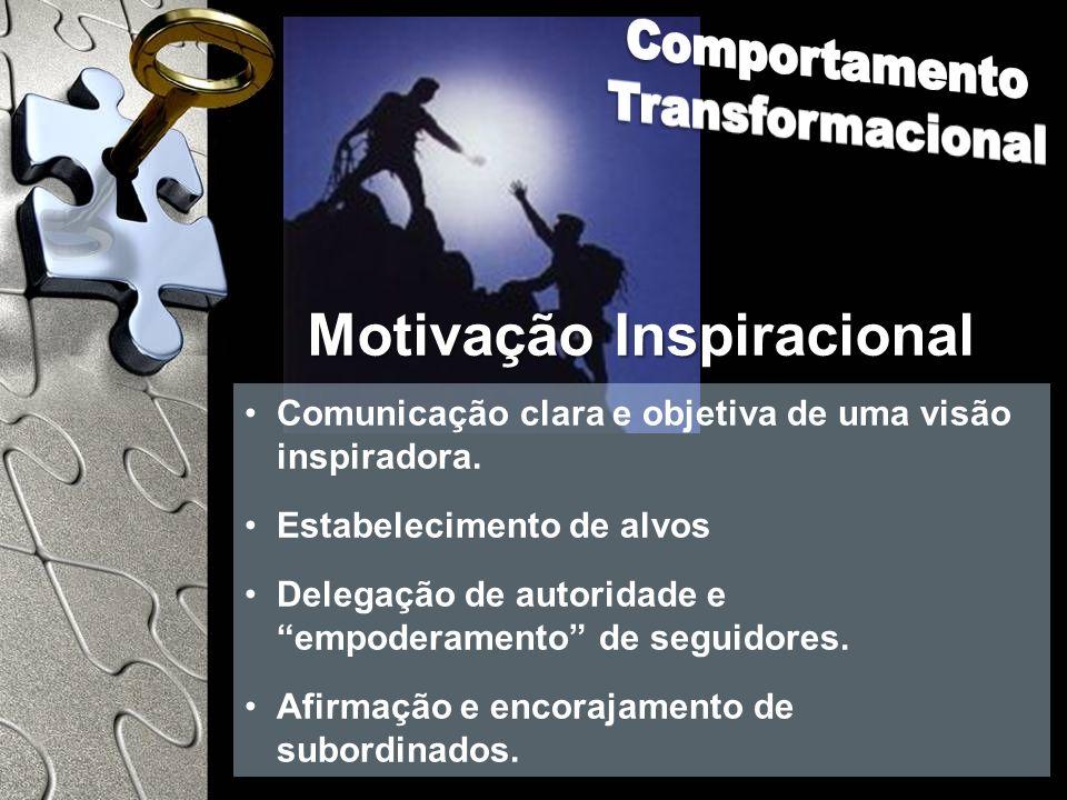 Motivação Inspiracional Comunicação clara e objetiva de uma visão inspiradora. Estabelecimento de alvos Delegação de autoridade e empoderamento de seg