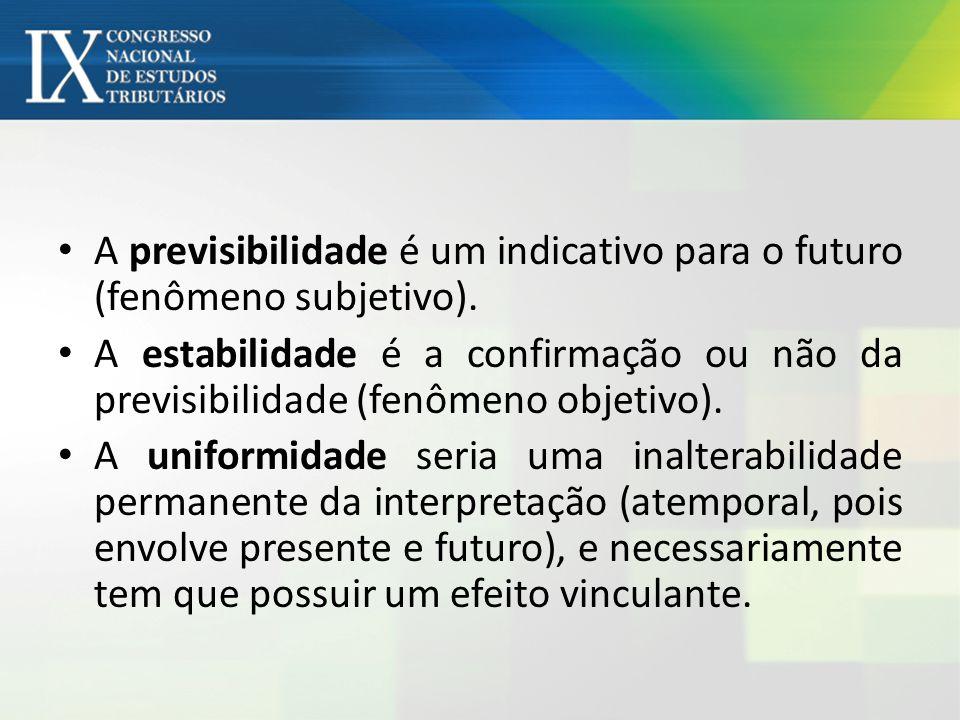 A previsibilidade é um indicativo para o futuro (fenômeno subjetivo).