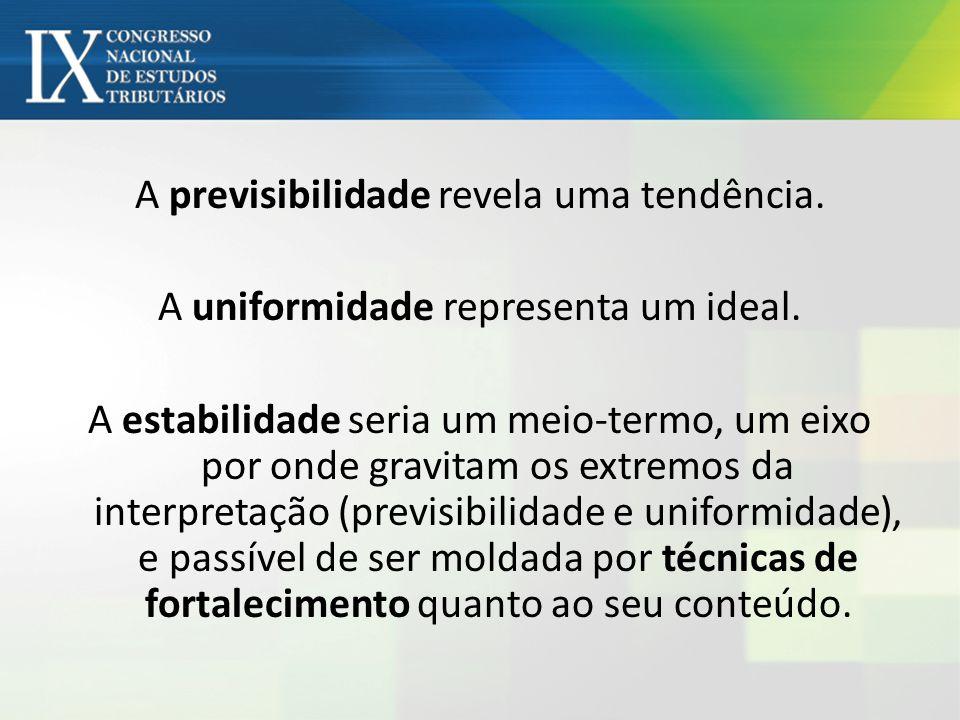 A previsibilidade revela uma tendência. A uniformidade representa um ideal.