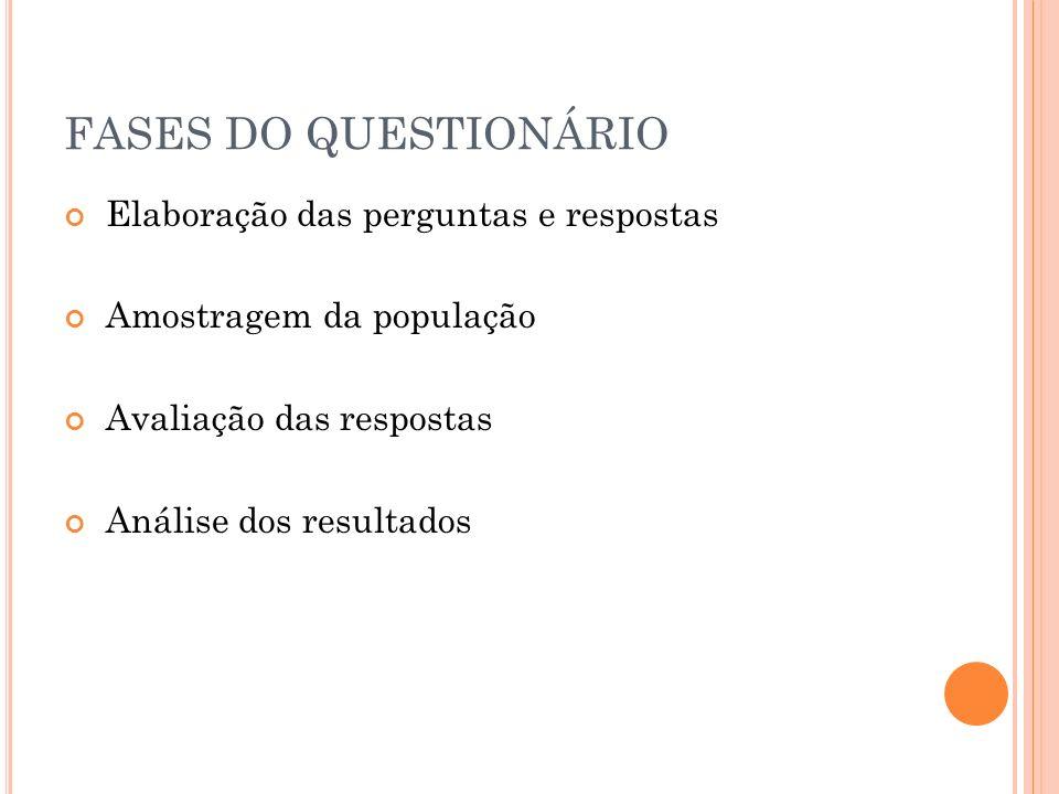 FASES DO QUESTIONÁRIO Elaboração das perguntas e respostas Amostragem da população Avaliação das respostas Análise dos resultados