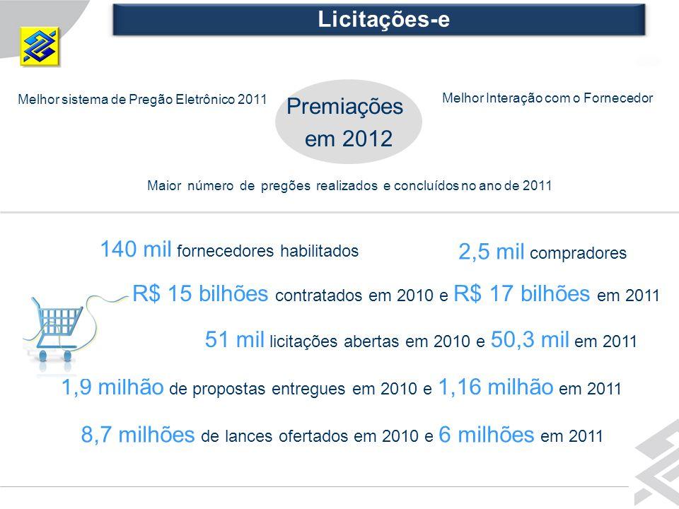 Diretoria de Governo Licitações-e 140 mil fornecedores habilitados 2,5 mil compradores R$ 15 bilhões contratados em 2010 e R$ 17 bilhões em 2011 51 mil licitações abertas em 2010 e 50,3 mil em 2011 1,9 milhão de propostas entregues em 2010 e 1,16 milhão em 2011 8,7 milhões de lances ofertados em 2010 e 6 milhões em 2011 Melhor sistema de Pregão Eletrônico 2011 Maior número de pregões realizados e concluídos no ano de 2011 Melhor Interação com o Fornecedor Premiações em 2012