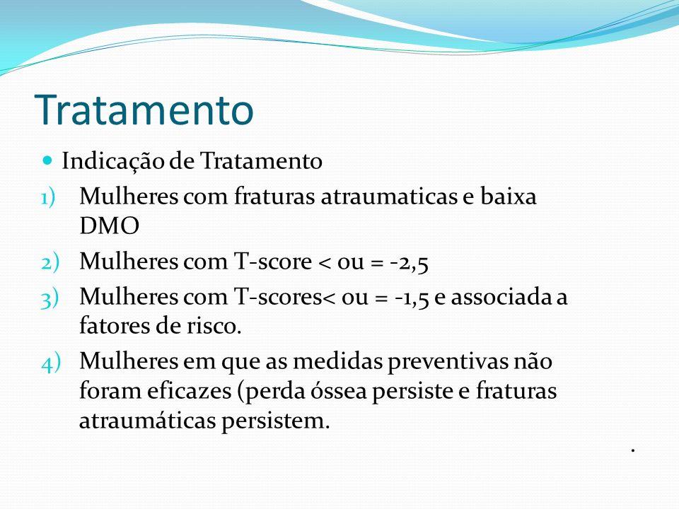 Tratamento Indicação de Tratamento 1) Mulheres com fraturas atraumaticas e baixa DMO 2) Mulheres com T-score < ou = -2,5 3) Mulheres com T-scores< ou = -1,5 e associada a fatores de risco.