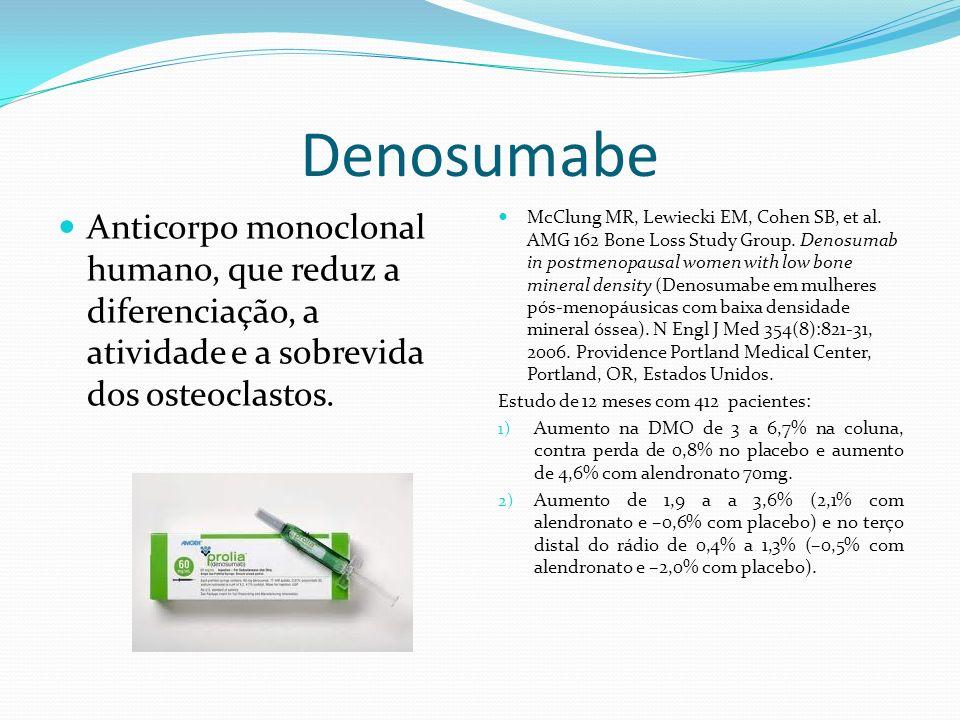 Denosumabe Anticorpo monoclonal humano, que reduz a diferenciação, a atividade e a sobrevida dos osteoclastos.