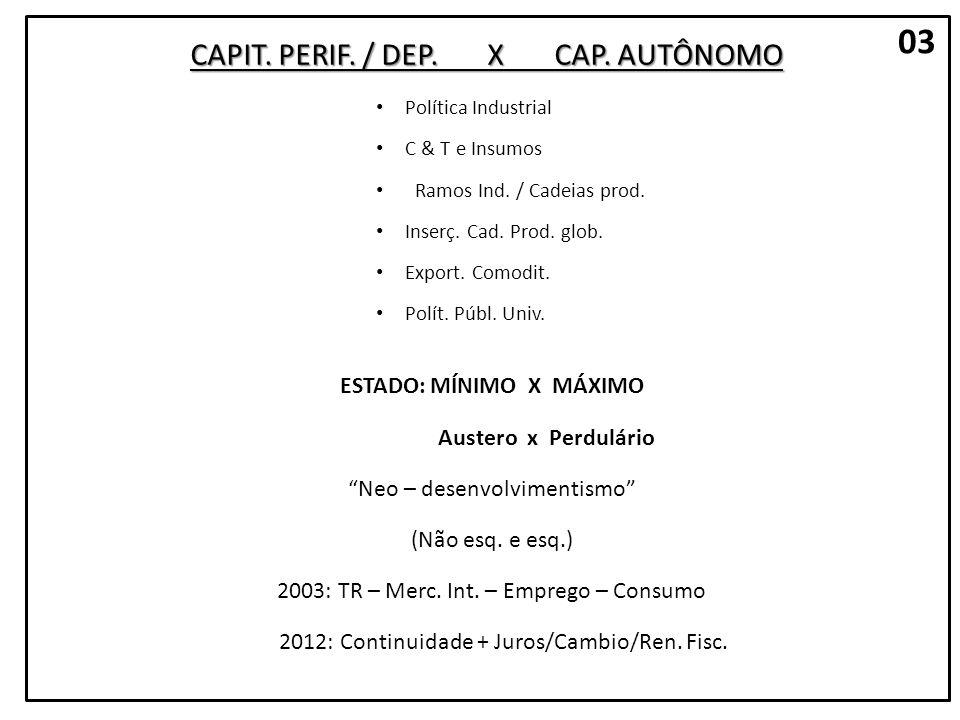 CAPIT. PERIF. / DEP. X CAP. AUTÔNOMO Política Industrial C & T e Insumos Ramos Ind.