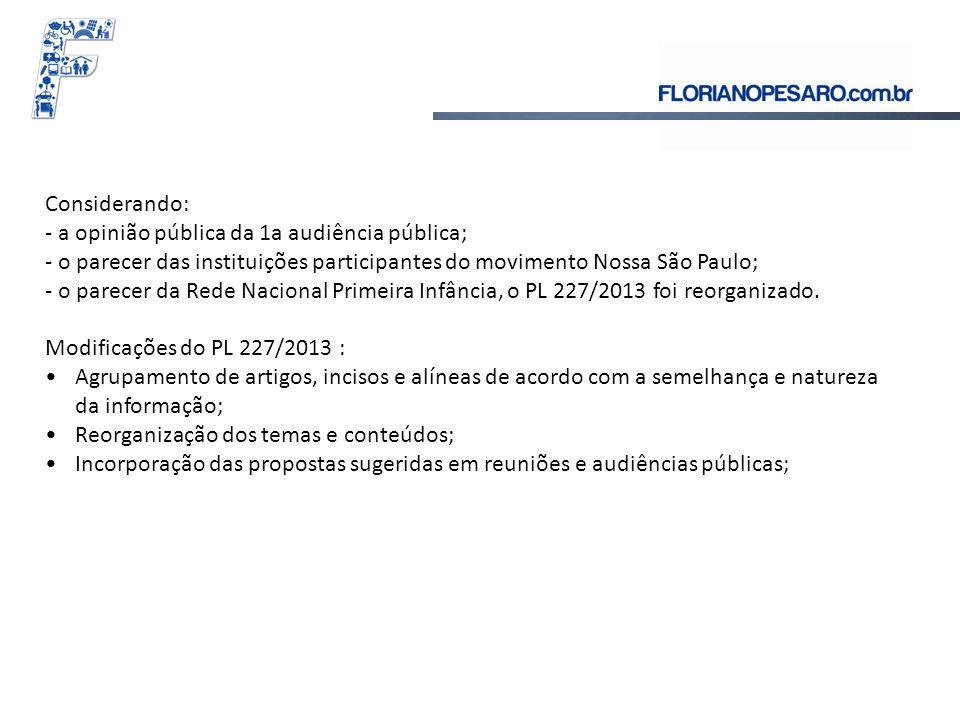 Considerando: - a opinião pública da 1a audiência pública; - o parecer das instituições participantes do movimento Nossa São Paulo; - o parecer da Rede Nacional Primeira Infância, o PL 227/2013 foi reorganizado.