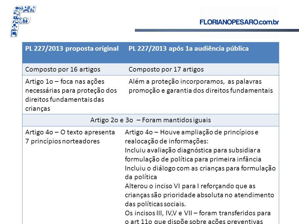PL 227/2013 proposta originalPL 227/2013 após 1a audiência pública Art.