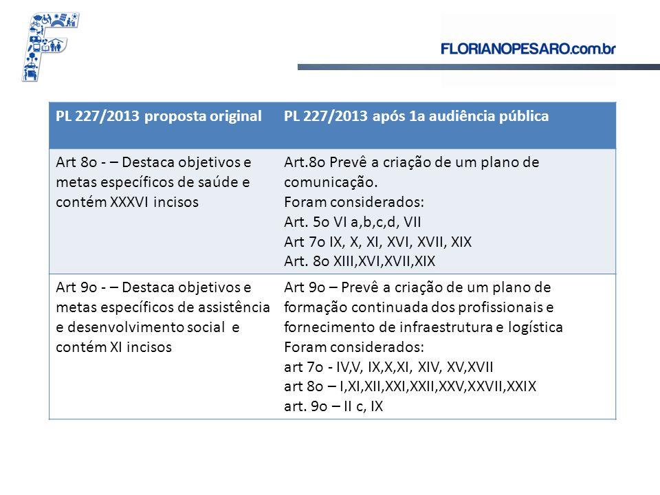 PL 227/2013 proposta originalPL 227/2013 após 1a audiência pública Art 8o - – Destaca objetivos e metas específicos de saúde e contém XXXVI incisos Art.8o Prevê a criação de um plano de comunicação.