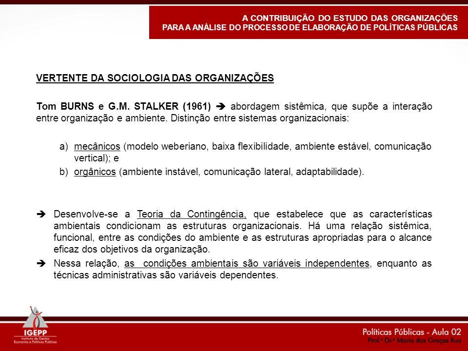 VERTENTE DA SOCIOLOGIA DAS ORGANIZAÇÕES Tom BURNS e G.M.