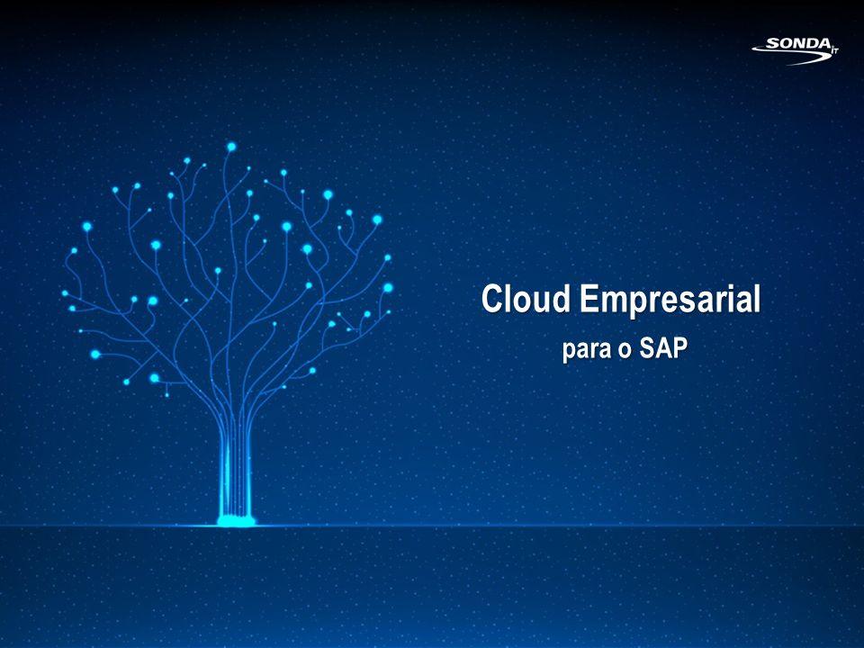 Cloud Empresarial para o SAP