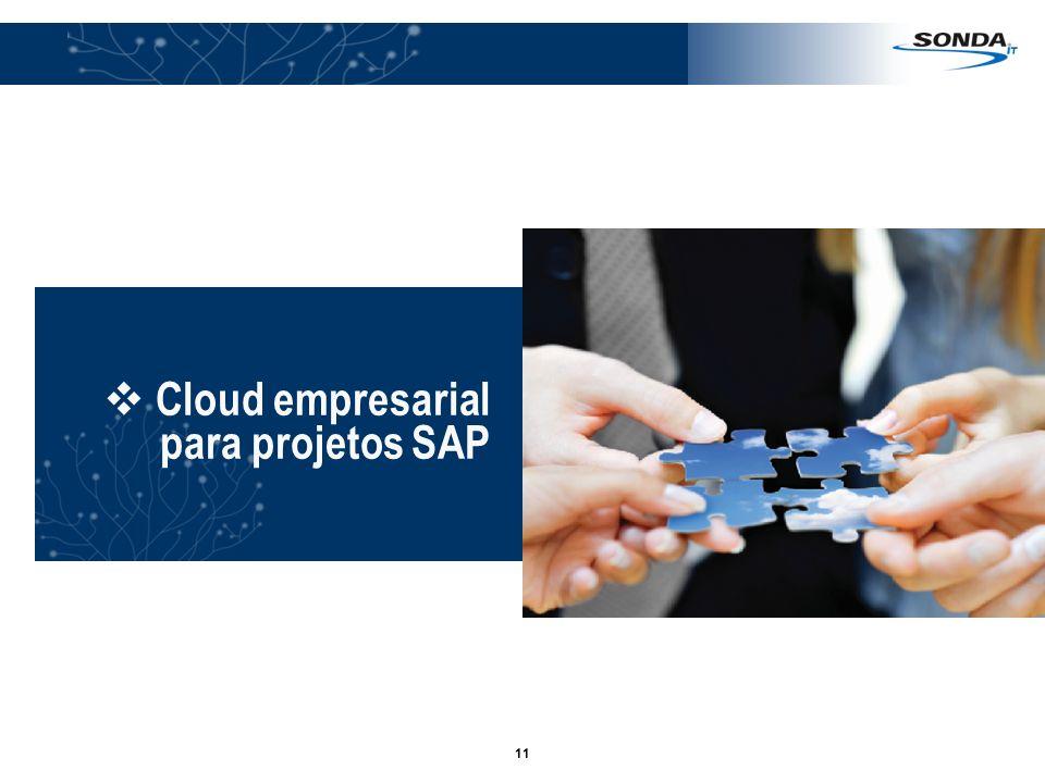 Cloud empresarial para projetos SAP 11
