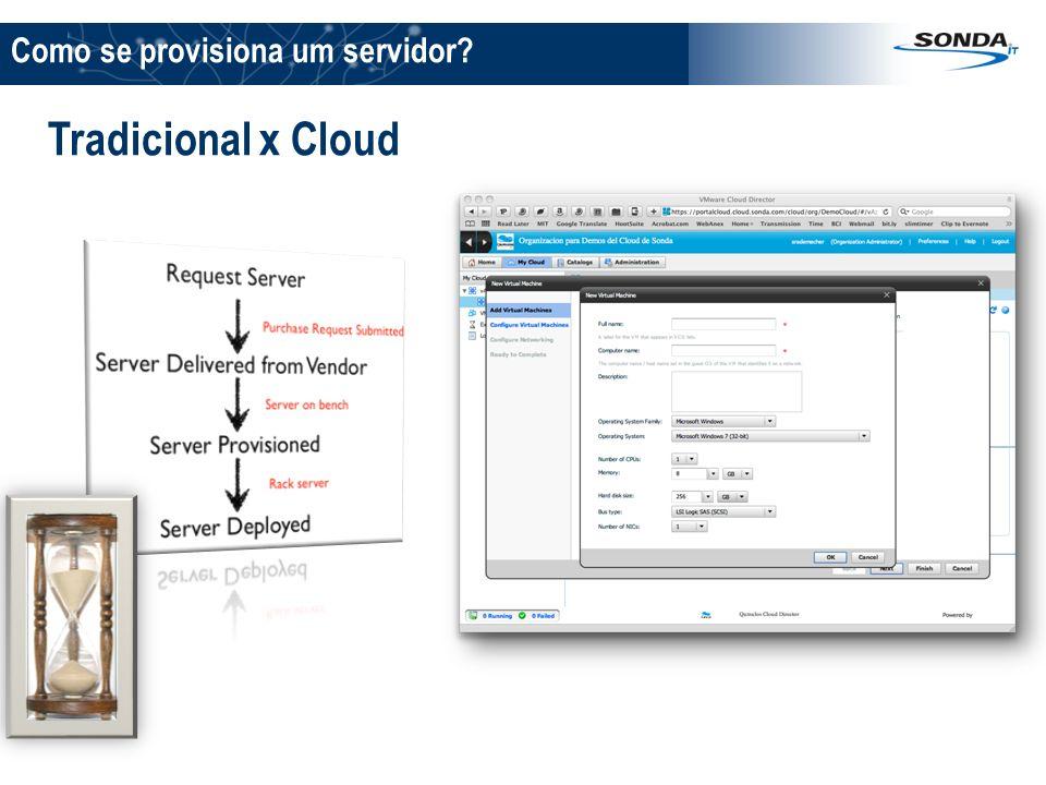 Como se provisiona um servidor? Tradicional x Cloud
