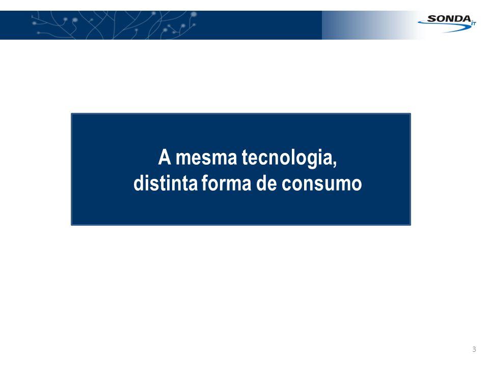 3 A mesma tecnologia, distinta forma de consumo A mesma tecnologia, distinta forma de consumo