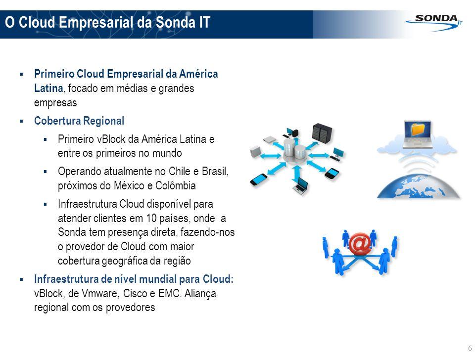 Primeiro Cloud Empresarial da América Latina, focado em médias e grandes empresas Cobertura Regional Primeiro vBlock da América Latina e entre os prim