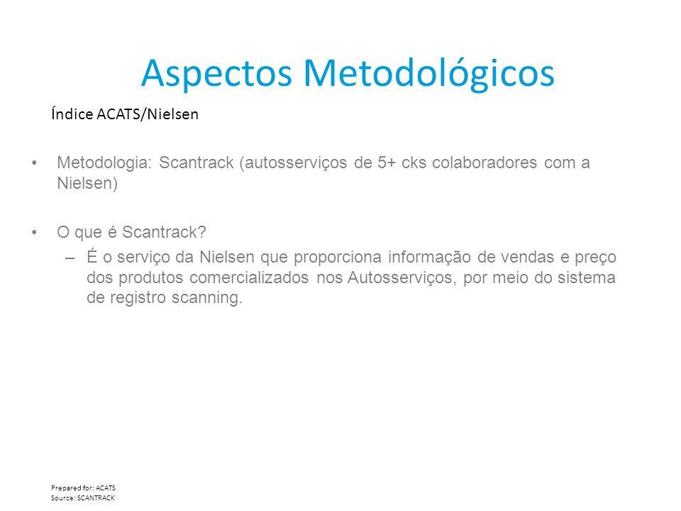 Aspectos Metodológicos Índice ACATS/Nielsen Prepared for: ACATS Source: SCANTRACK Metodologia: Scantrack (autosserviços de 5+ cks colaboradores com a
