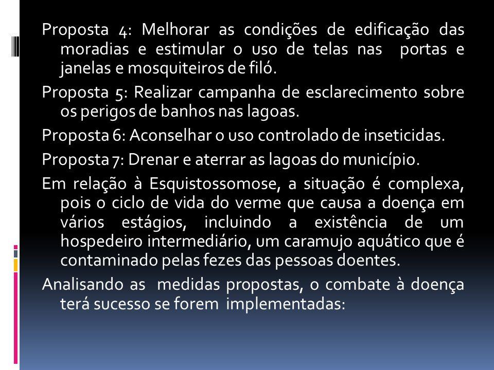 Proposta 4: Melhorar as condições de edificação das moradias e estimular o uso de telas nas portas e janelas e mosquiteiros de filó. Proposta 5: Reali