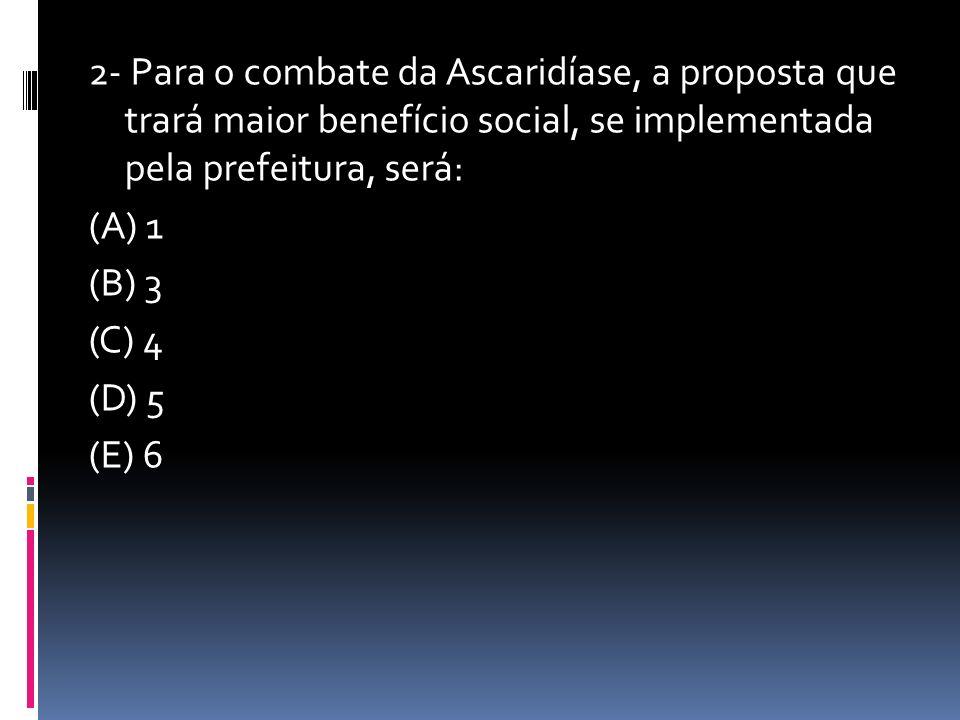 2- Para o combate da Ascaridíase, a proposta que trará maior benefício social, se implementada pela prefeitura, será: (A) 1 (B) 3 (C) 4 (D) 5 (E) 6