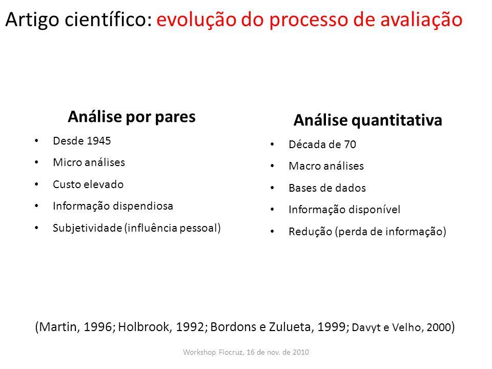 Análise por pares Desde 1945 Micro análises Custo elevado Informação dispendiosa Subjetividade (influência pessoal) Análise quantitativa Década de 70