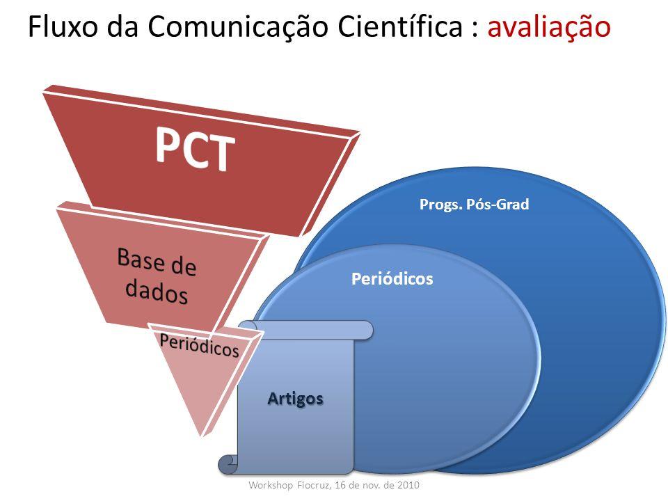 Progs. Pós-Grad Periódicos Artigos Fluxo da Comunicação Científica : avaliação Workshop Fiocruz, 16 de nov. de 2010