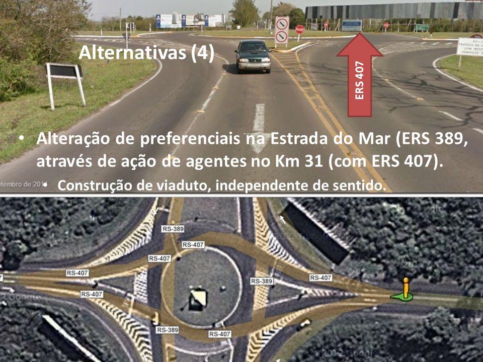 Alternativas (4) Alteração de preferenciais na Estrada do Mar (ERS 389, através de ação de agentes no Km 31 (com ERS 407).