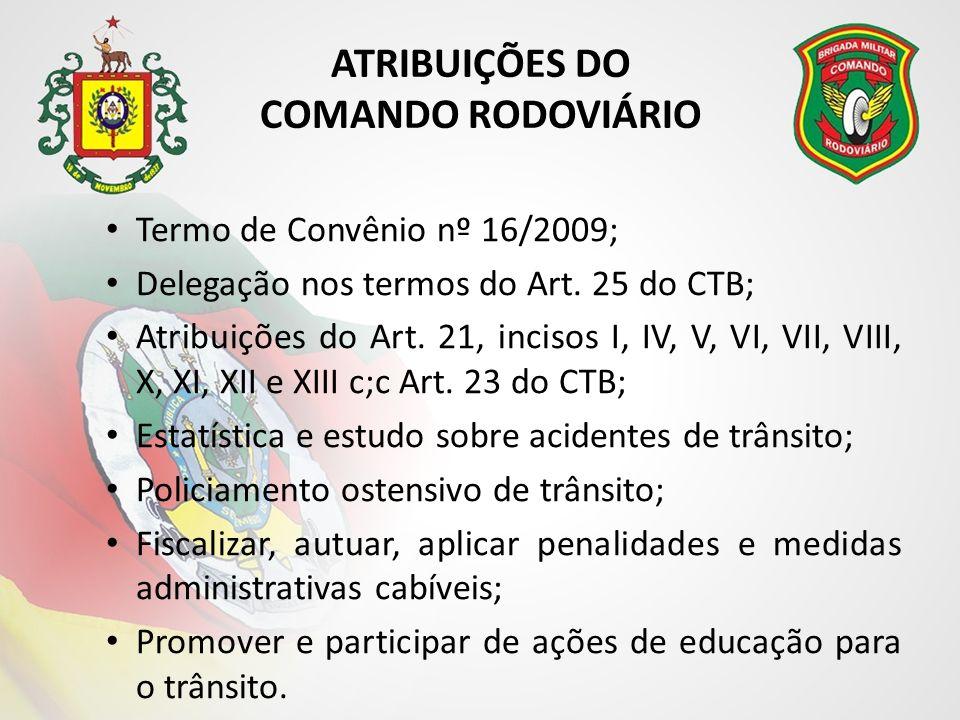 ATRIBUIÇÕES DO COMANDO RODOVIÁRIO Termo de Convênio nº 16/2009; Delegação nos termos do Art.