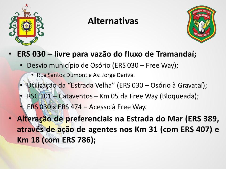 Alternativas (1) ERS 030 – livre para vazão do fluxo de Tramandaí; Desvio município de Osório (ERS 030 Estrada Velha – Free Way); Rua Santos Dumont e Av.