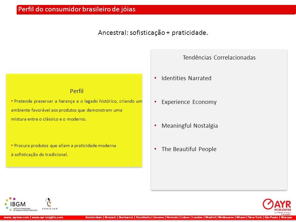 2. A METODOLOGIA APLICADA Perfil do consumidor brasileiro de jóias www. ayrww.com | www.ayr-insights.com Amsterdam | Brussels | Bucharest | Stockholm