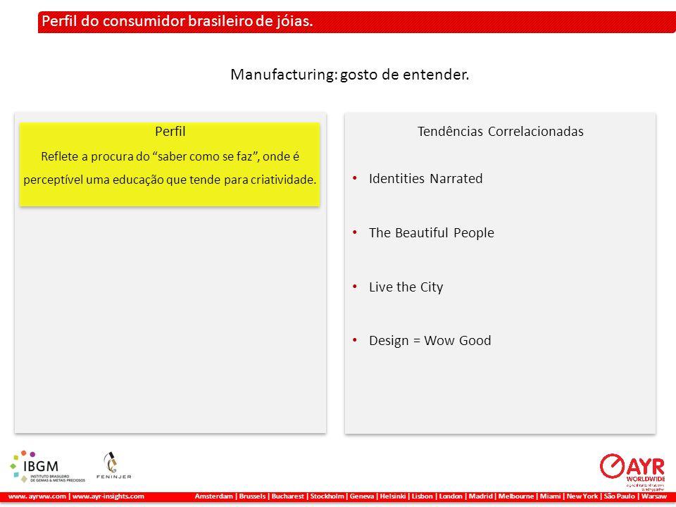 2. A METODOLOGIA APLICADA Perfil do consumidor brasileiro de jóias. www. ayrww.com | www.ayr-insights.com Amsterdam | Brussels | Bucharest | Stockholm