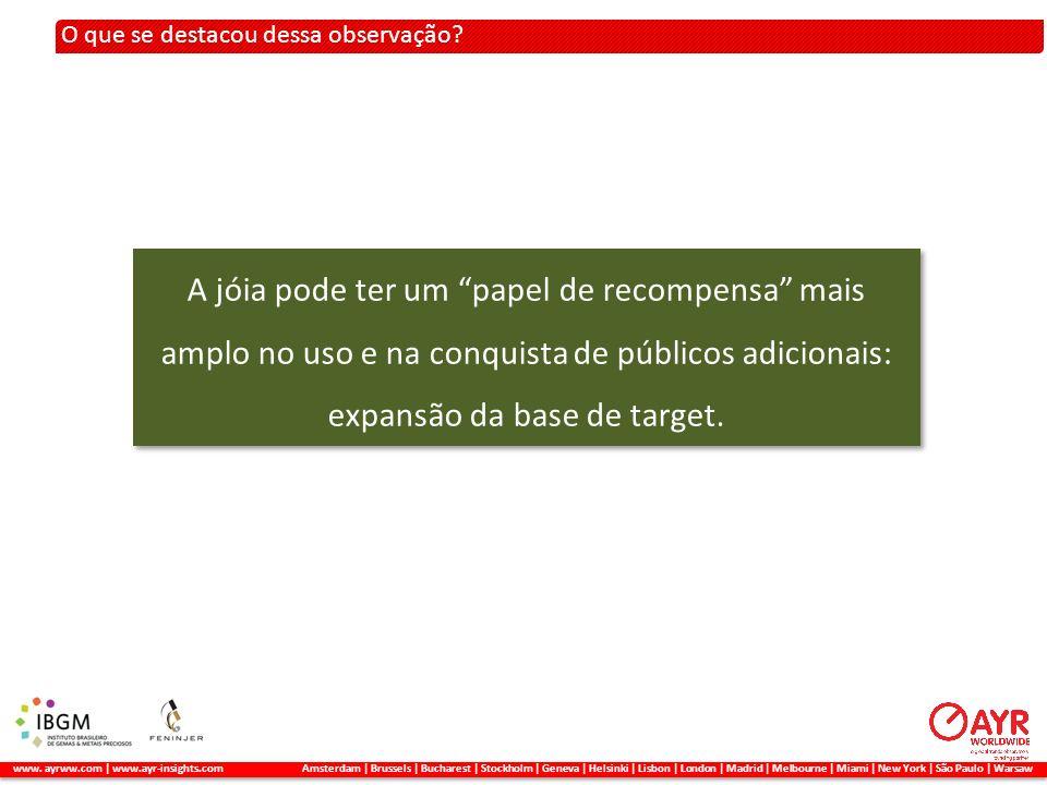 2.A METODOLOGIA APLICADA Perfil do Consumidor Brasileiro de Jóias www.