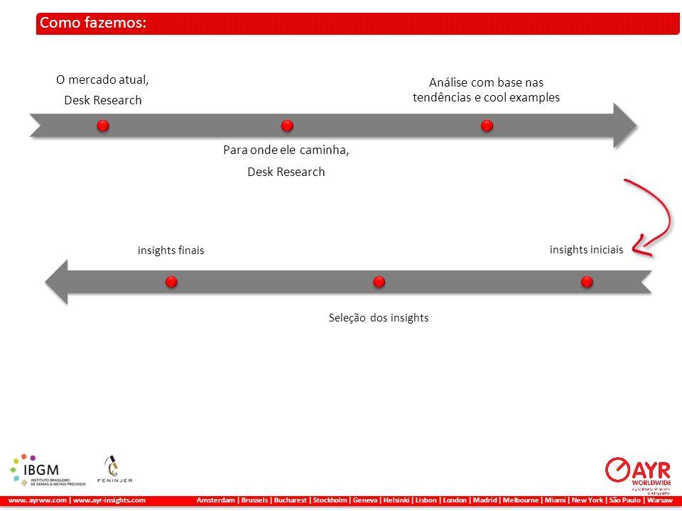2.A METODOLOGIA APLICADA Estratégia é encontrar o caminho certo antes.